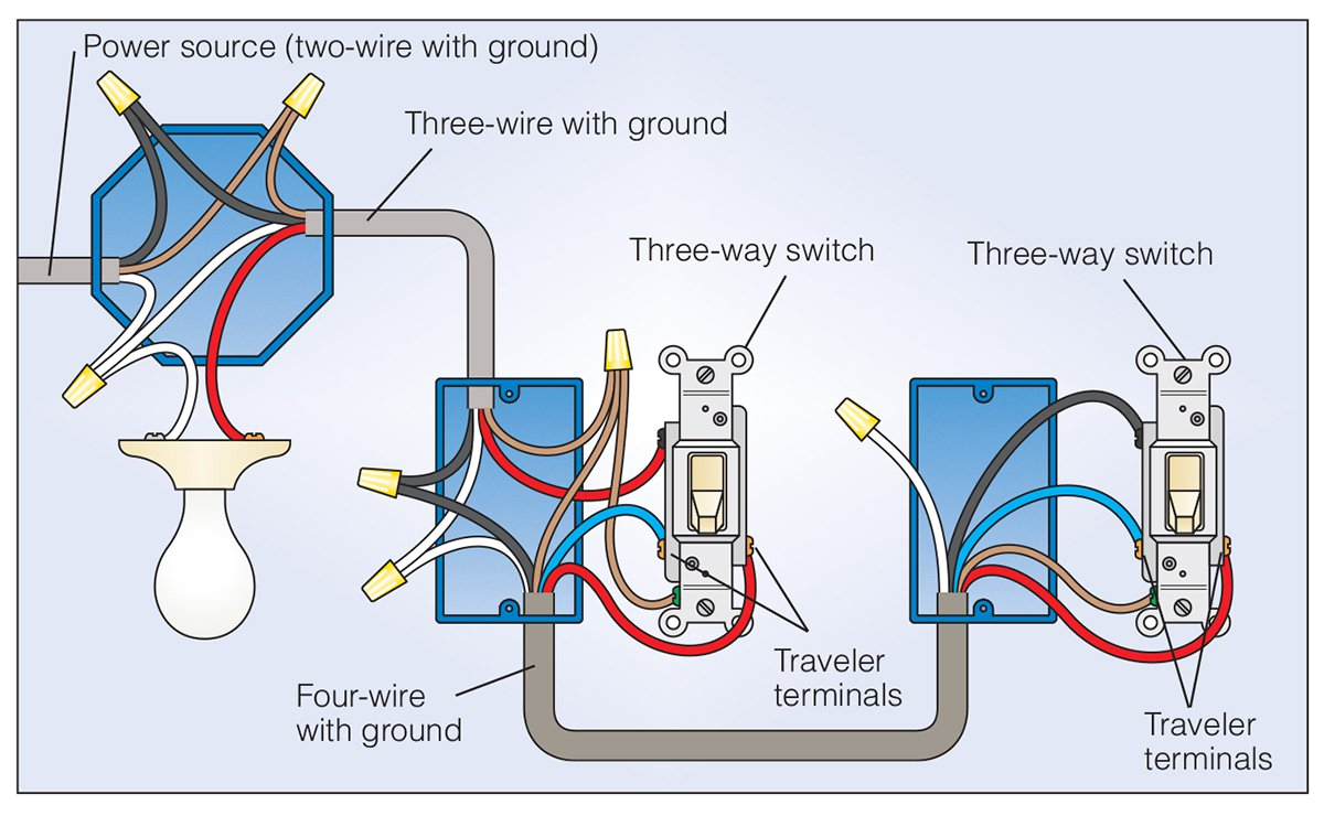 how to wire a 3 way light switch family handyman wiring diagram for lights does this look right second