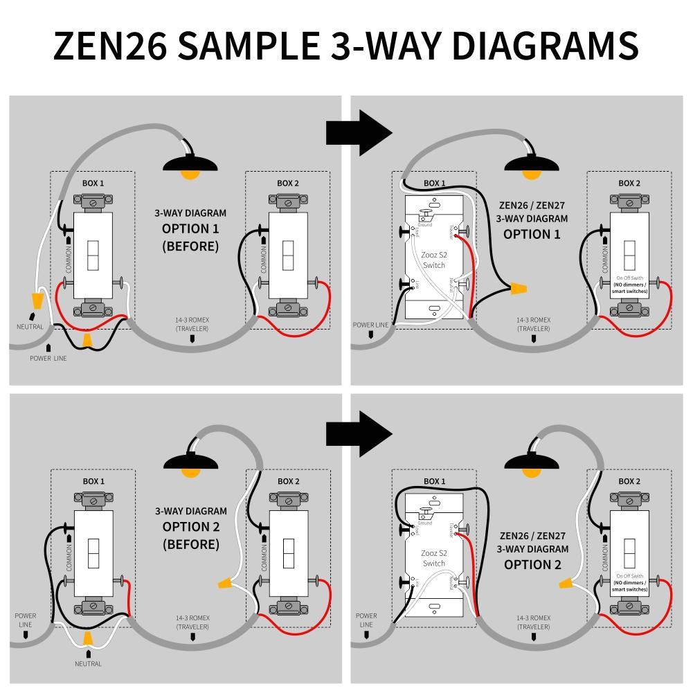 3 way switch telecaster pickup wiring diagram wiring diagrams terms fender telecaster 3 pickup 5 way
