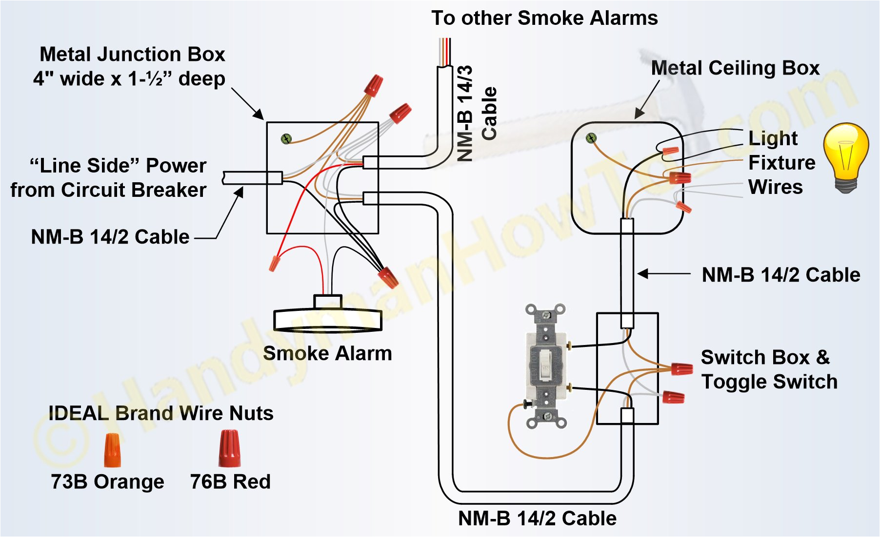 how to install a hardwired smoke alarm ac power and alarm wiring fire alarm wiring diagram pdf fire alarm diagram
