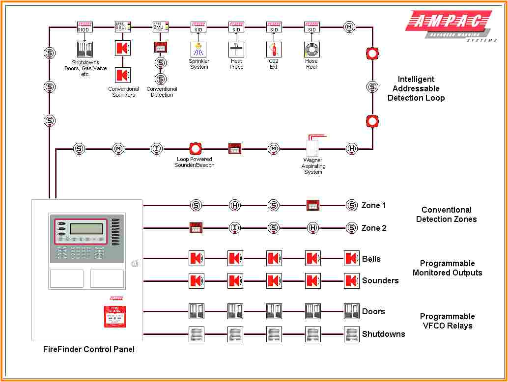 wiring diagram fire alarm wiring diagram for you fire alarm control panel schematic diagram fire alarm system schematic diagram