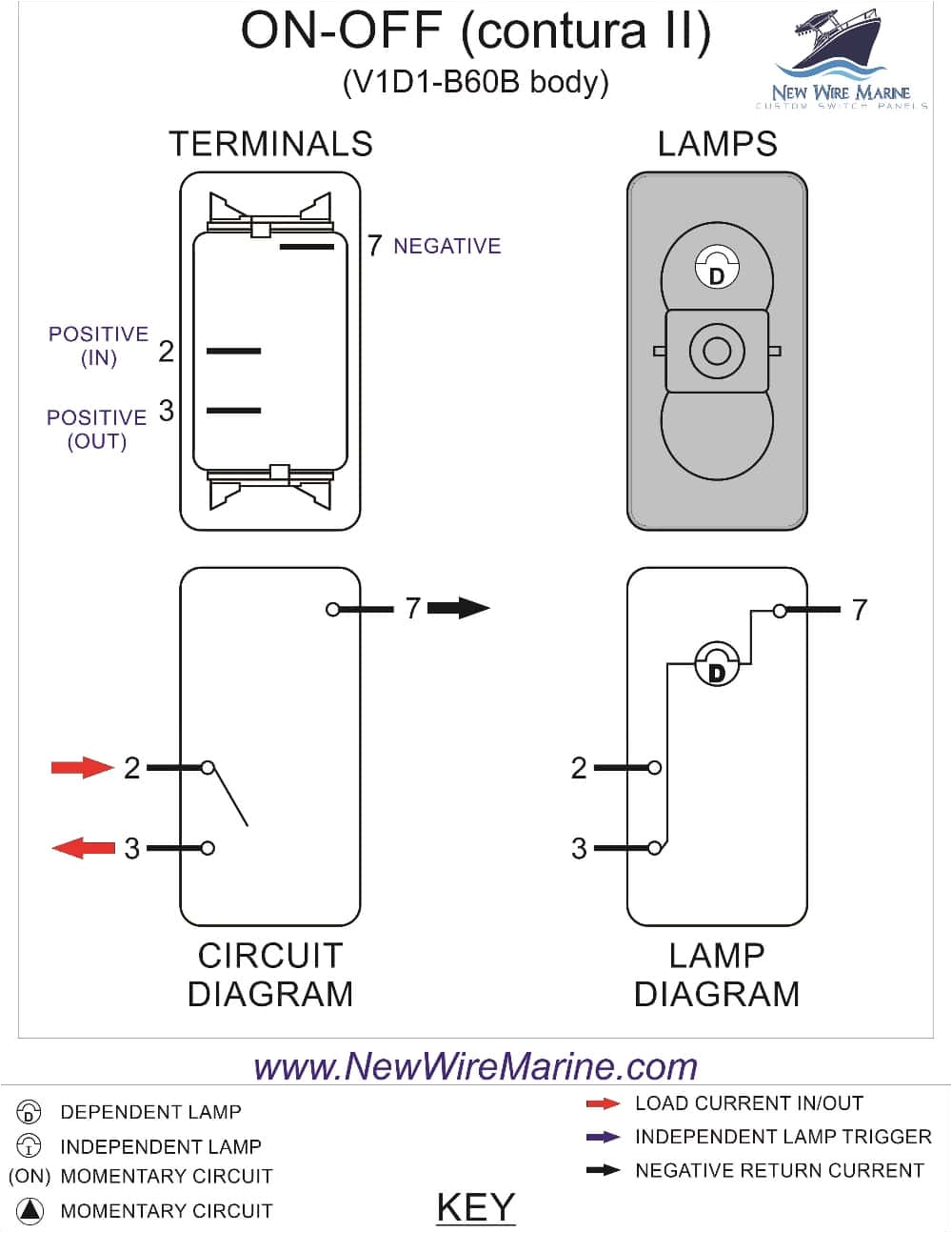 rigid k75 wiring diagram toggle switch wiring diagram new how to wire a toggle switch wiring
