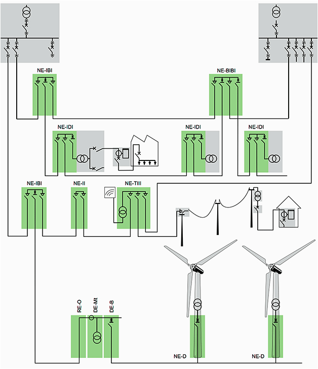 How to Wire A Ring Main Diagram Ring Main Unit as An Important Part Of Secondary Distribution