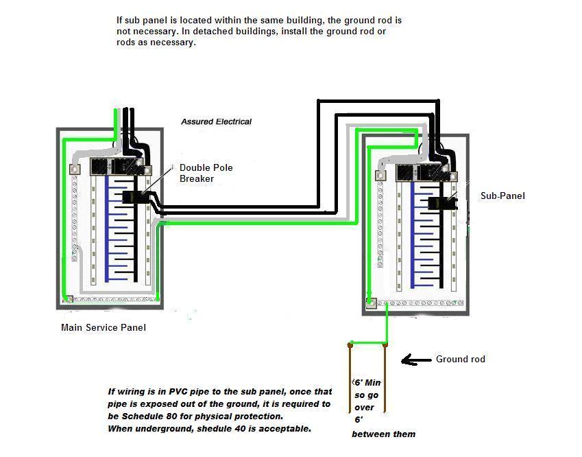 50amp subpanel diagram today wiring diagram update
