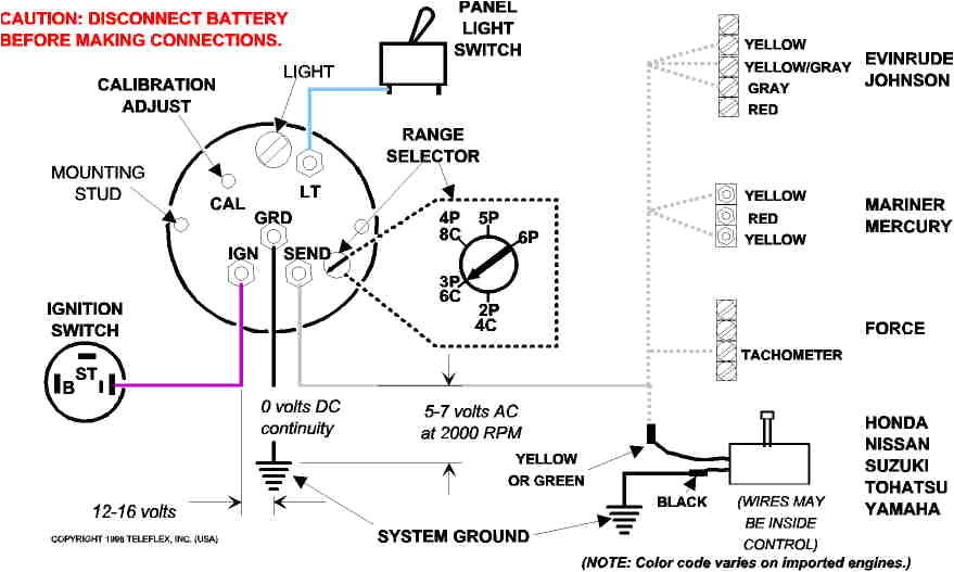 How to Wire A Tachometer Diagrams Dodge 360 Wiring Tach Wiring Diagram Paper