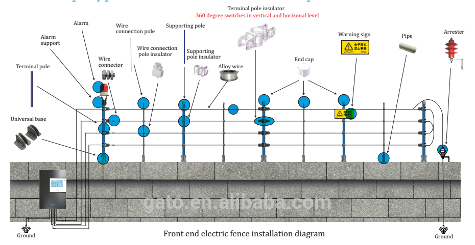 electric fence energizer circuit diagram integrated system photo electric fence wiring diagram electric fence energizer