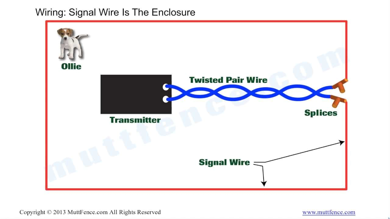 in ground fence wiring basics youtube security electric fence wiring diagram electric fence wire diagram