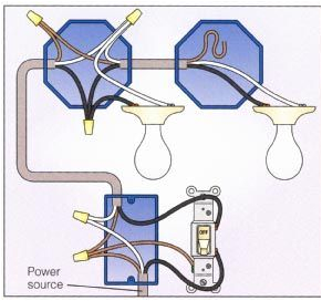 wiring diagram for multiple lights on one switch power coming in at switch with 2 lights in series