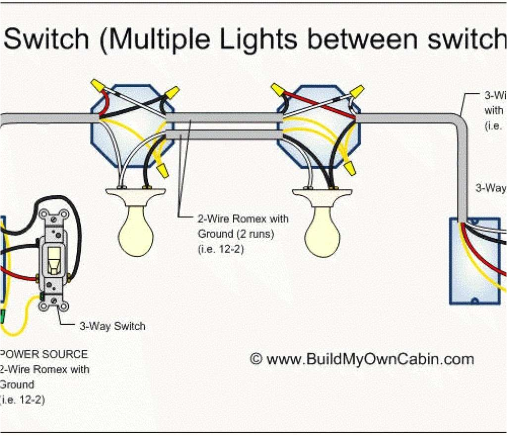wiring diagram outlets beautiful wiring diagram outlets splendid line wiring diagram help signalsbrake light code for
