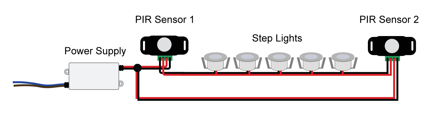 how to install motion sensor led stair lights super bright leds need a diagram of how to wire two low voltage motion detectors