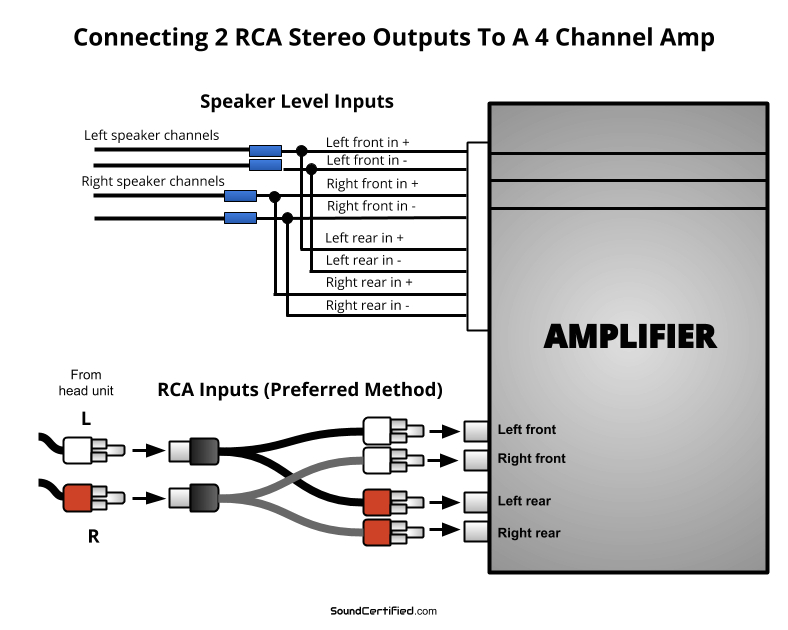 how to hook up a 4 channel amp to front and rear speakers boss 2 channel wiring diagram