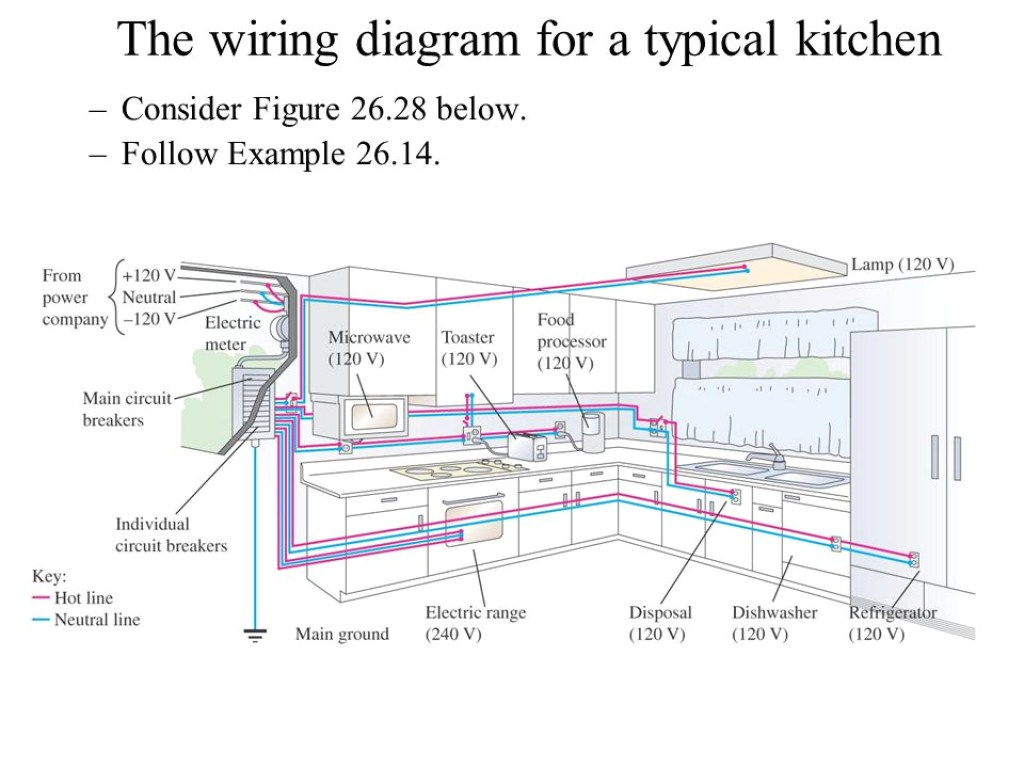 kitchen ring wiring diagram wiring diagrams konsultkitchen wire diagram wiring diagram new kitchen ring wiring diagram