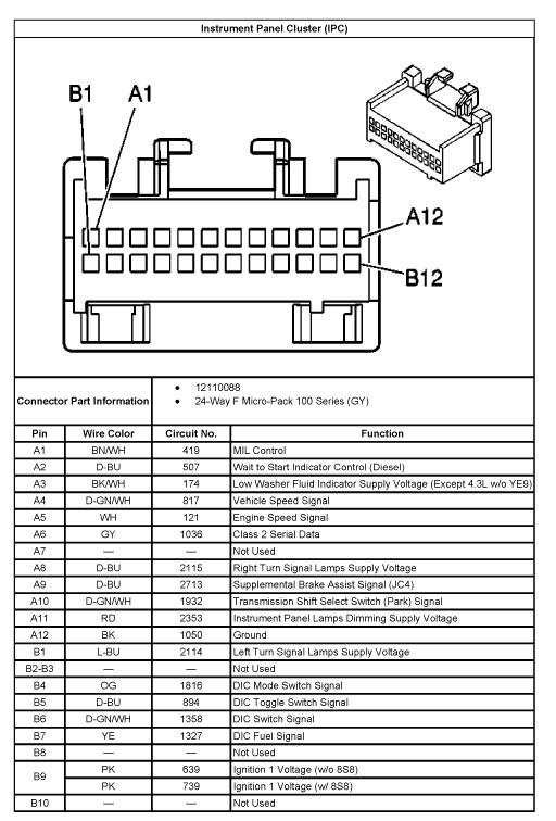 h2 wiring diagram wiring diagram centre 2005 hummer h2 radio wiring diagram 2005 hummer h2 wiring diagram