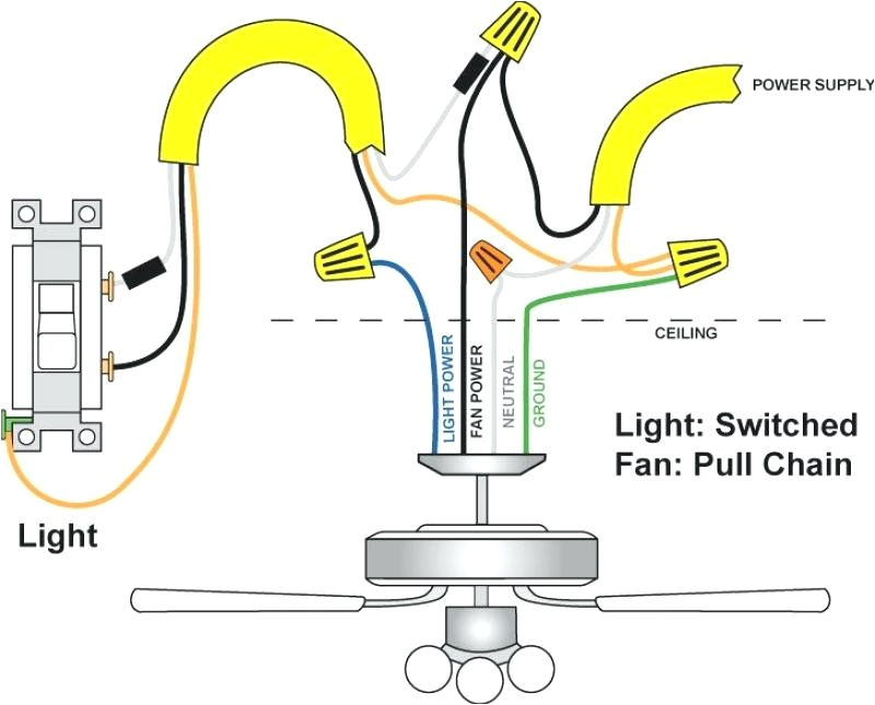hunter ceiling fan with light wiring diagram wiring diagram article mix hunter ceiling fan diagram wiring
