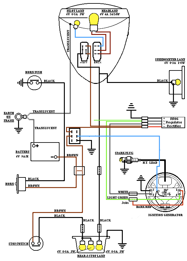 71 bsa wiring diagram wiring diagram basic lucas headlight wiring diagram