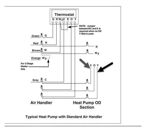 Hvac Transformer Wiring Diagram What is Hvac Potight