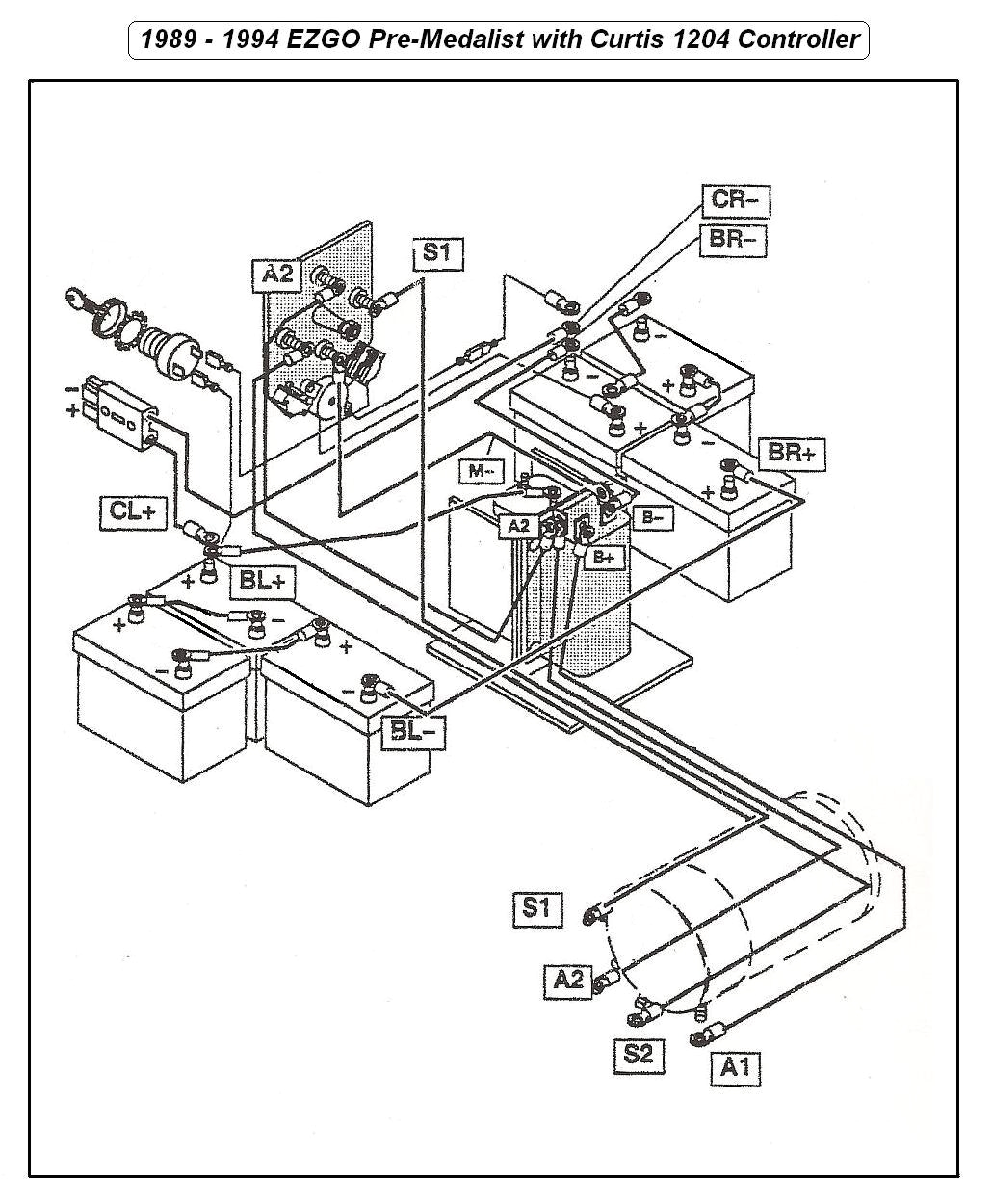 hyundai golf cart wiring diagram wiring diagram paper