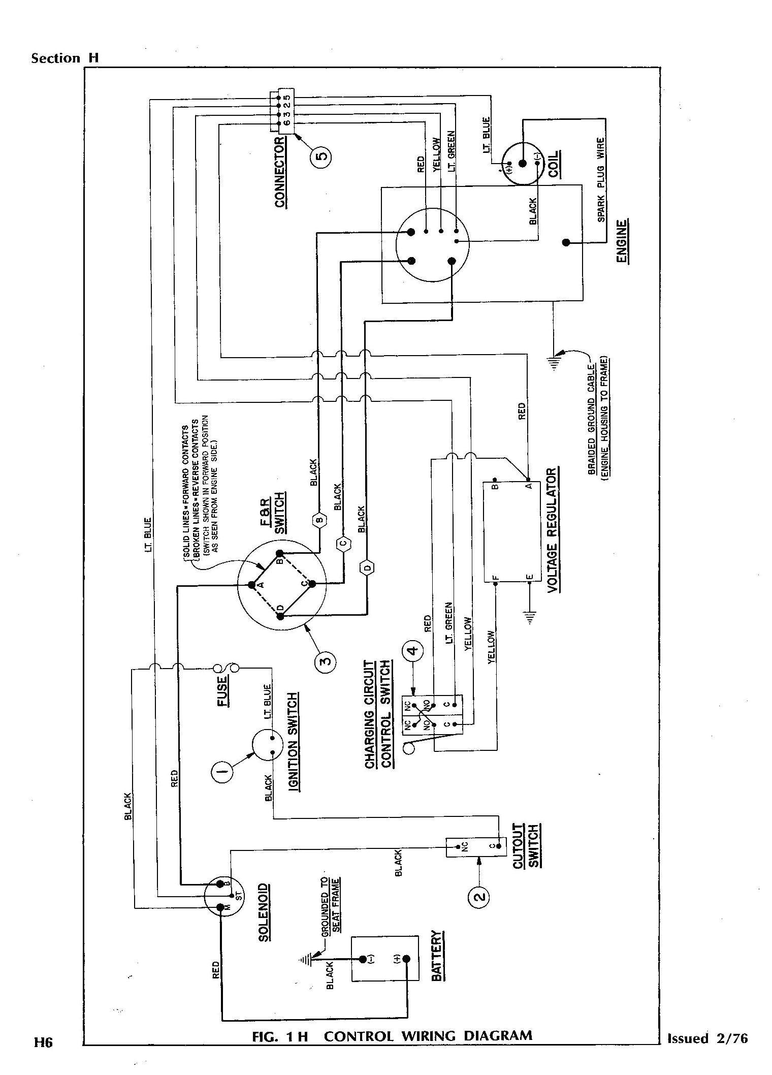 club car wiring diagram gas