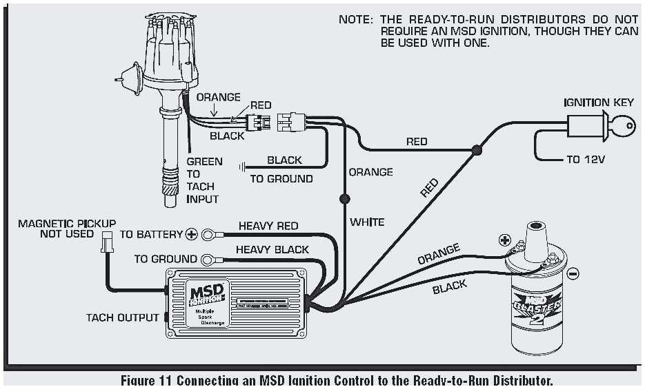 wiring distributor 1990 mazda 323 wiring diagram used mazda 323 gtx wiring diagram mazda wiring diagram 323 source mazda ignition coil