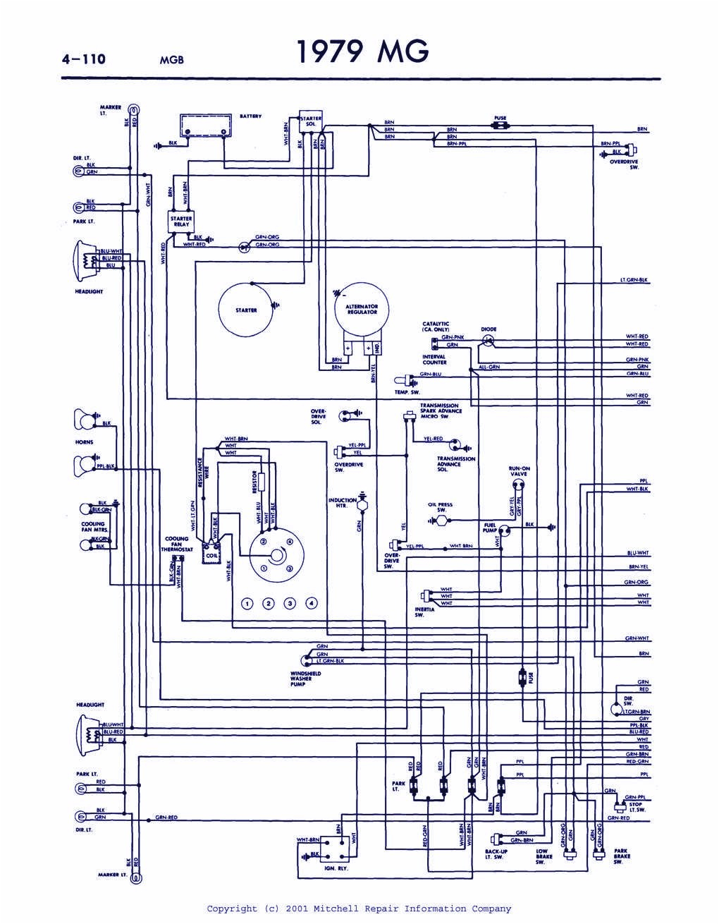 1976 mgb starter wiring diagram wiring diagram technic