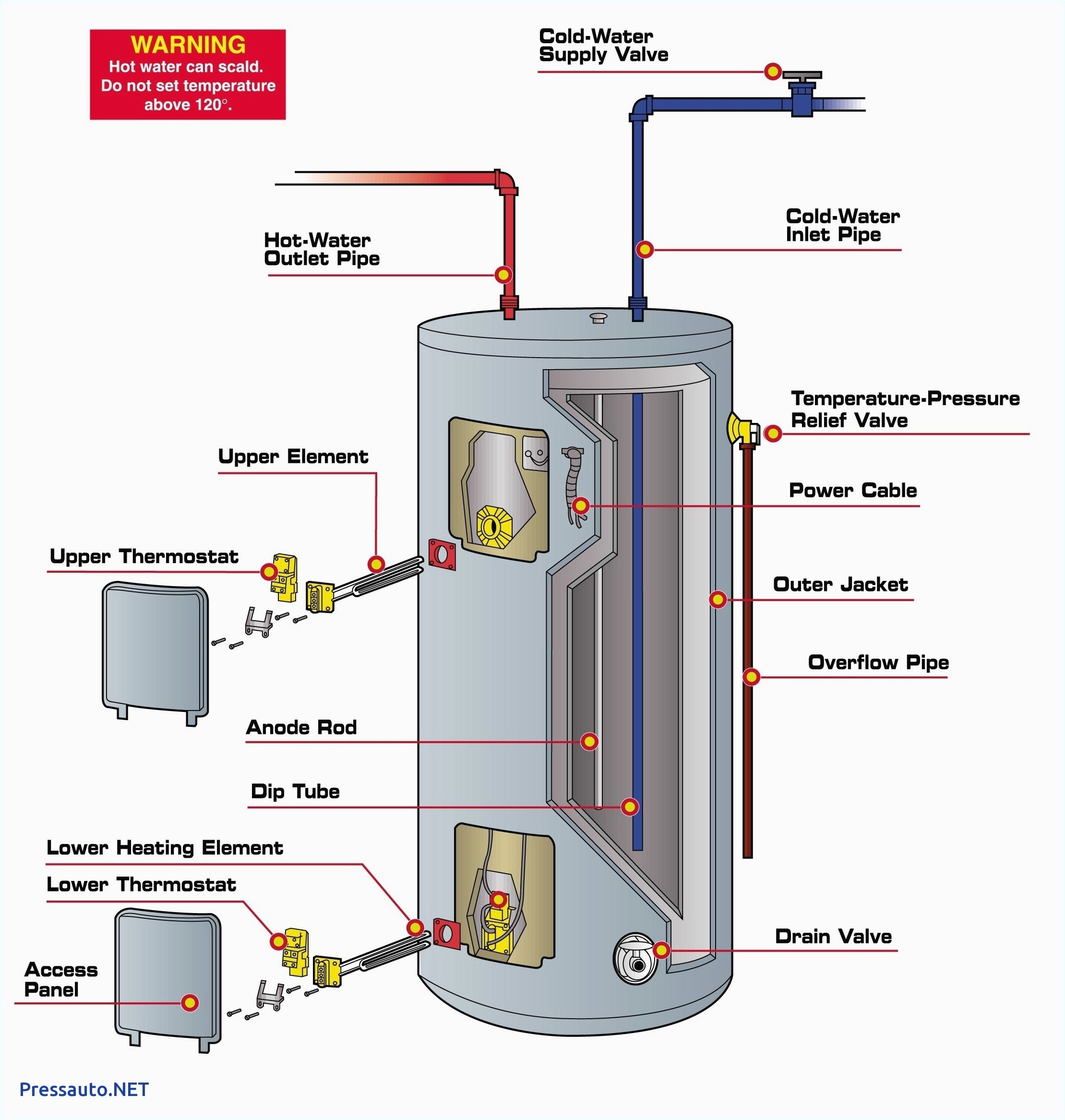 Immersion Heater with thermostat Wiring Diagram Heater Wiring Schematics Wiring Diagram
