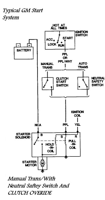 gm neutral safety switch wiring diagram wiring diagram ame neutral safety switch ignition switch wire to the smaller post