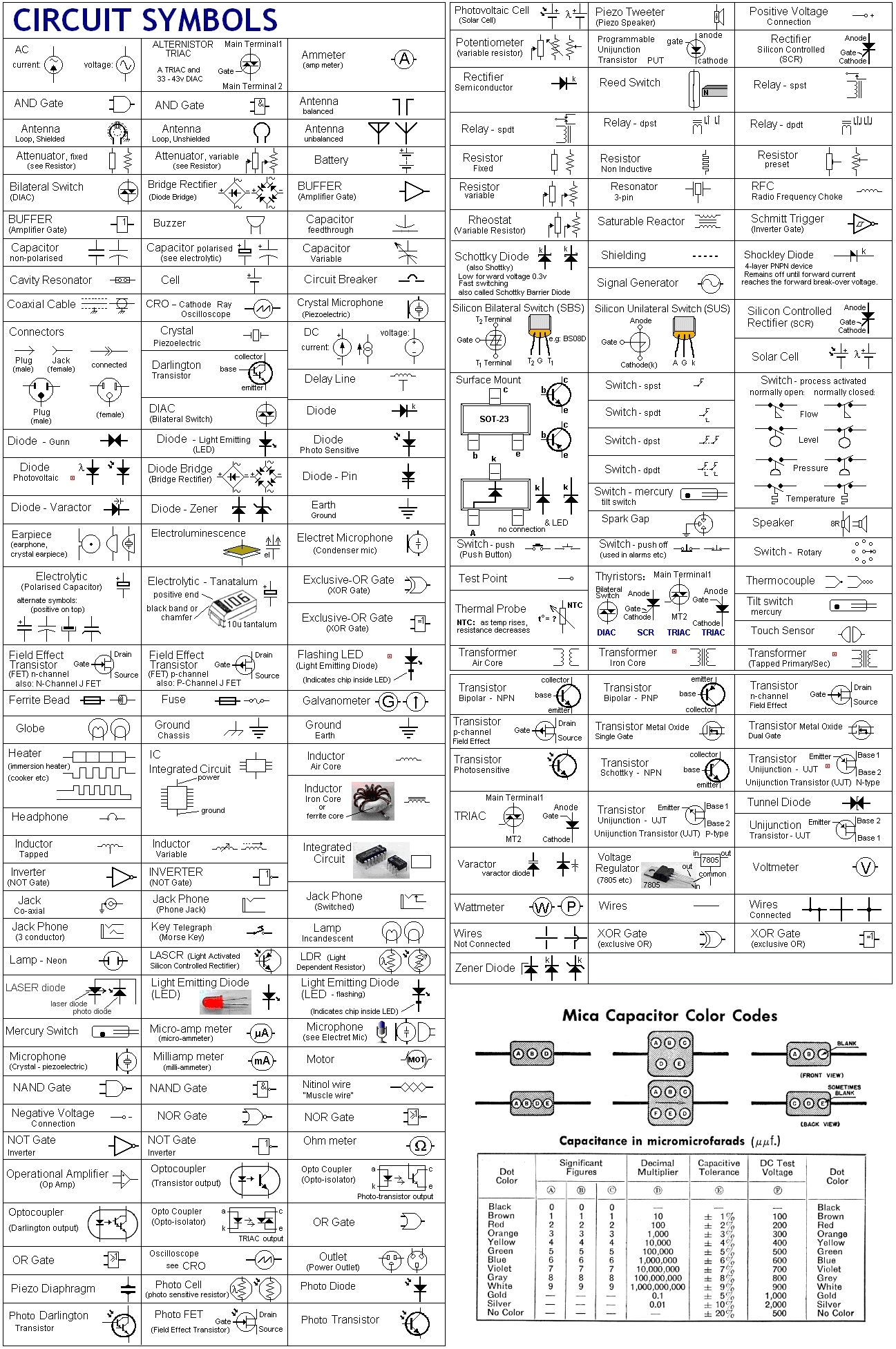 images about schematic symbols on pinterest buzzer electrical symbol circuit diagram generator different electrical symbols
