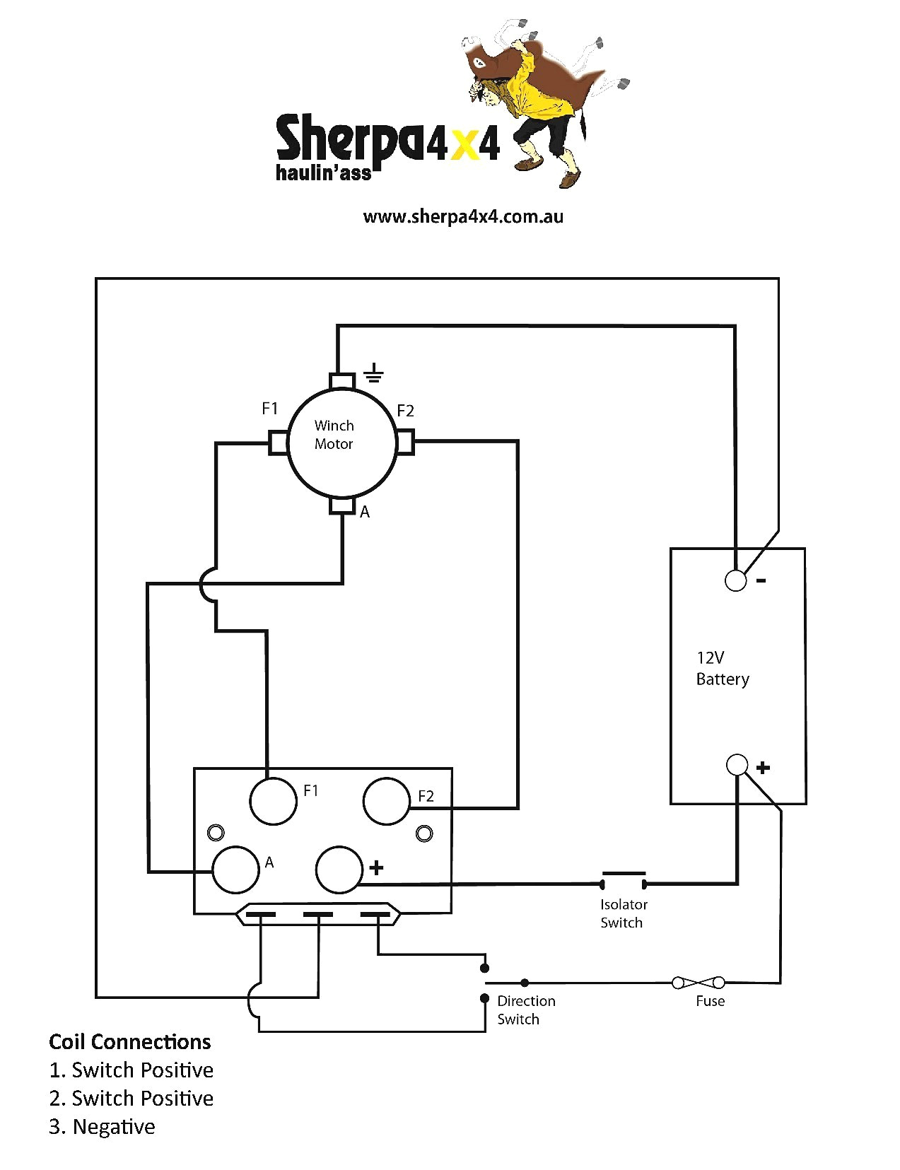 chicago electric winch wiring diagram sample badland winch wiring diagram badland winches wiring setup