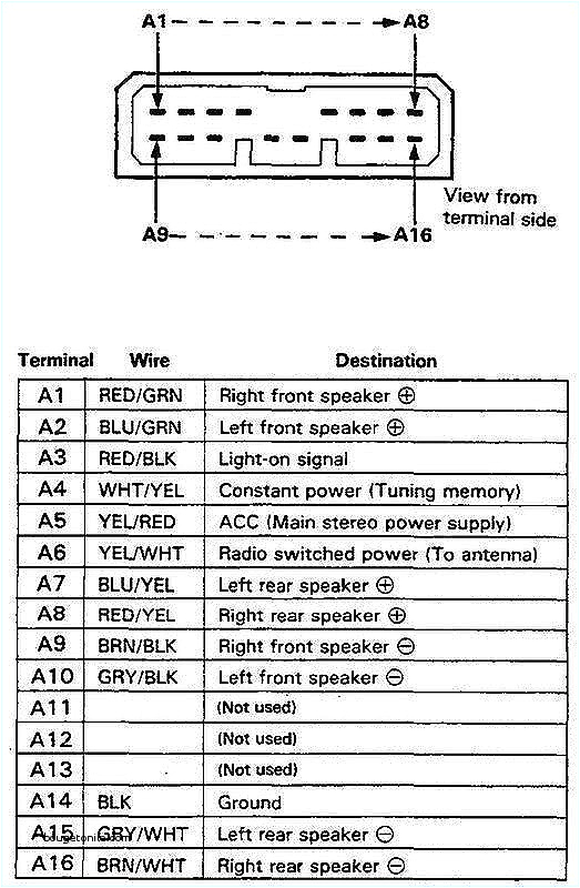 honda civic radio wiring diagram on 96 honda accord car stereohonda stereo wiring harness schema wiring