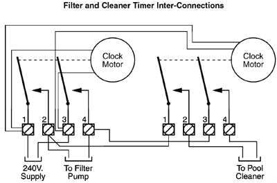 solved with an intermatic pe153 timer 120v or 240v how fixya 120v pump wiring diagram