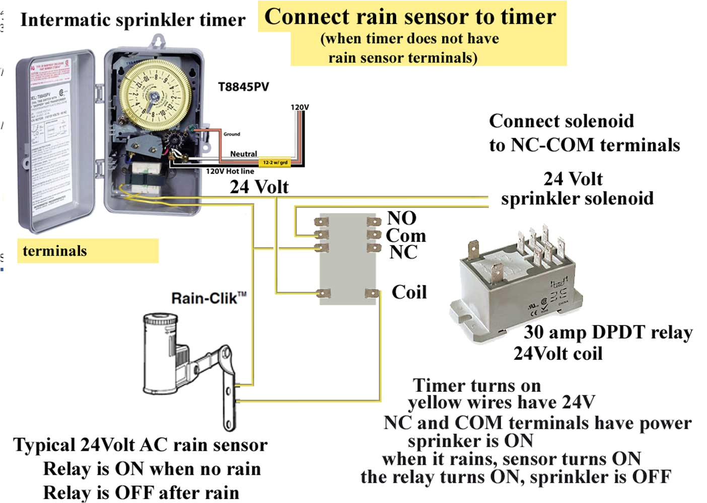 how to wire intermatic sprinkler and irrigation timers and manuals