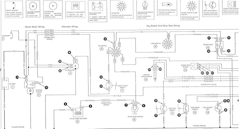 case ih 885 wiring schematic wiring diagram long