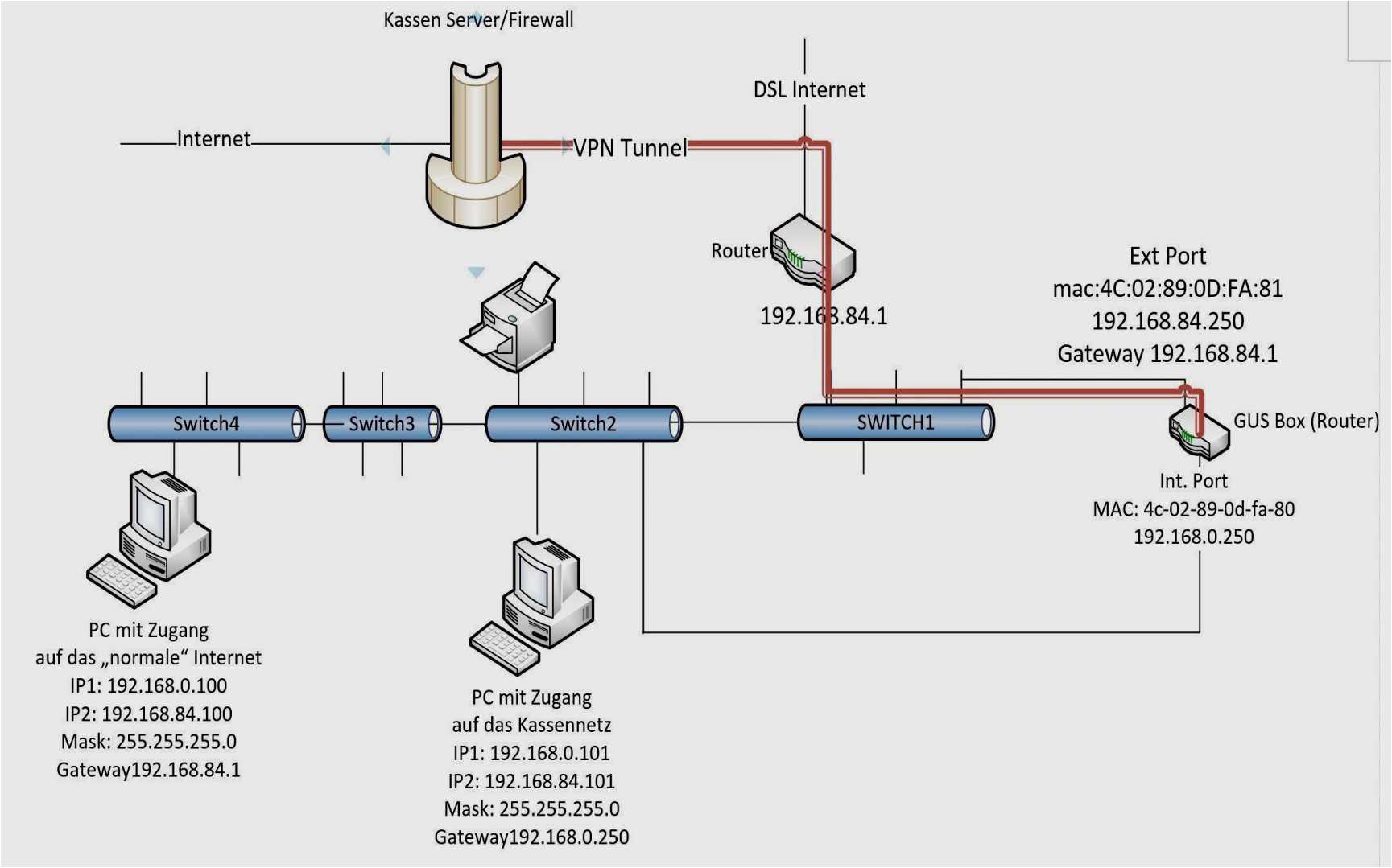 3 way light wiring five way switch wiring diagram line circuit block diagram fa wiring diagram