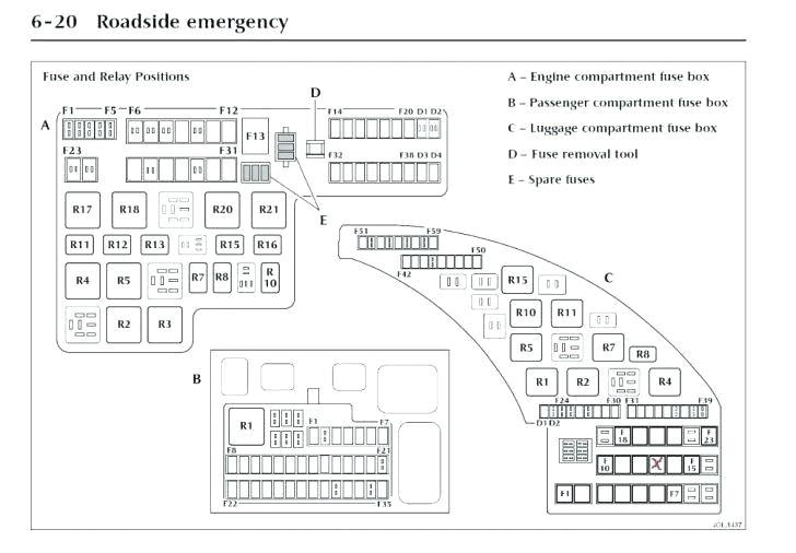 2003 jaguar fuse diagram home wiring diagram jaguar xj8 fuse box diagram jaguar fuse diagram