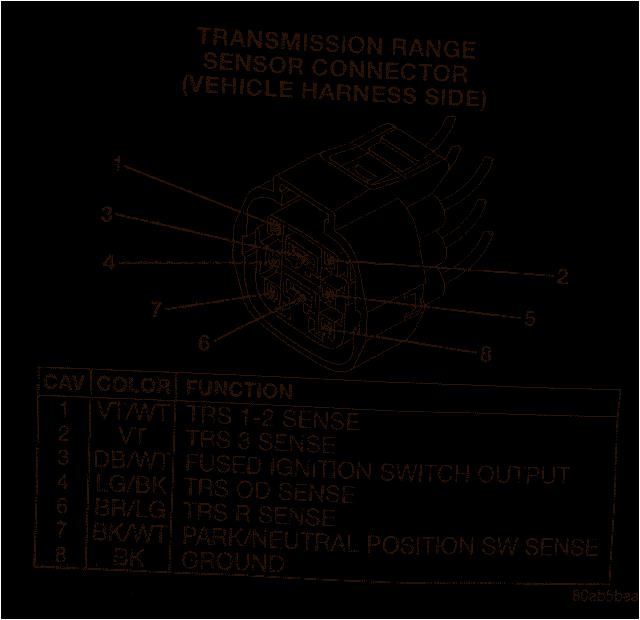 jeep wrangler wiring diagram inspirational jeep wrangler wiring 1997 jeep tj wiring diagram free download