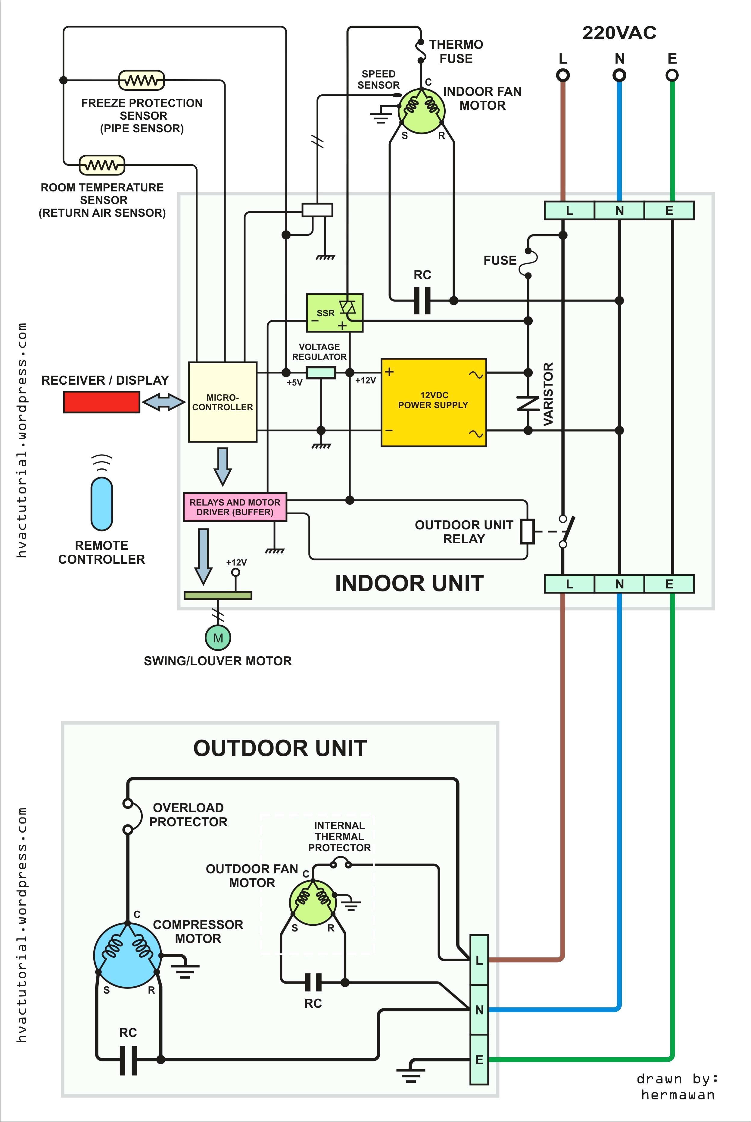 Jensen Wood Furnace Wiring Diagram Jensen Wood Furnace Wiring Diagram Best Of Clayton Furnace Wiring