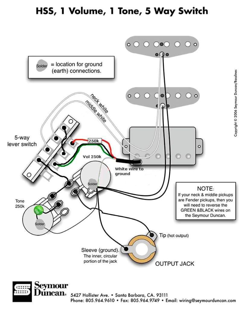 jimmie vaughan wiring diagram wiring libraryhss strat wiring just another wiring data fender strat wiring diagram