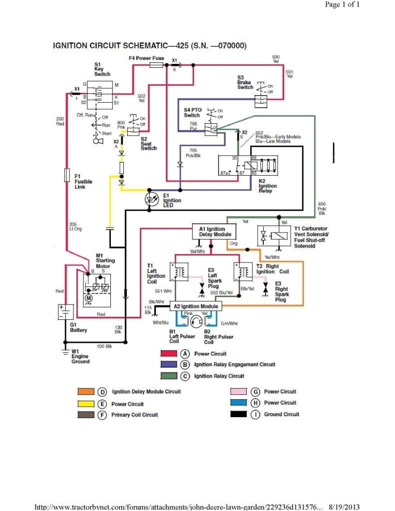 john deere la115 wiring diagram lovely john deere 116 lawn tractor wiring diagram zookastar