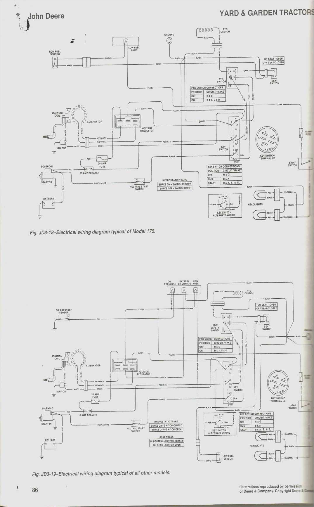 john deere wiring diagram download diagram john deere 111 wiring diagram of john deere wiring diagram download jpg