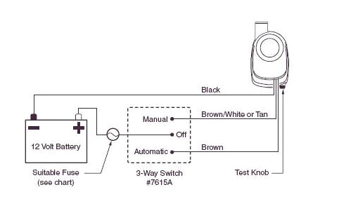 attwood bilge pump wiring diagram wiring diagram host attwood bilge pump switch wiring diagram attwood wiring diagram