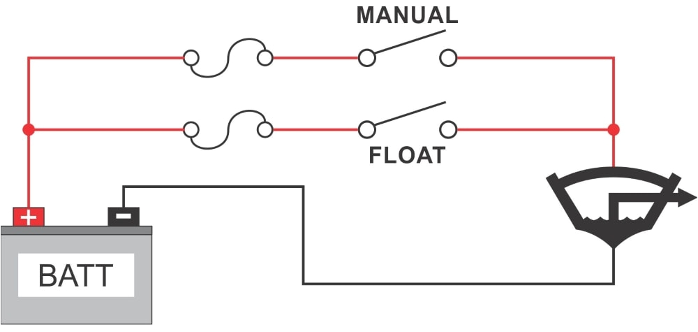 lovett bilge pump wiring diagram wiring diagrams bib lovett bilge pump wiring diagram