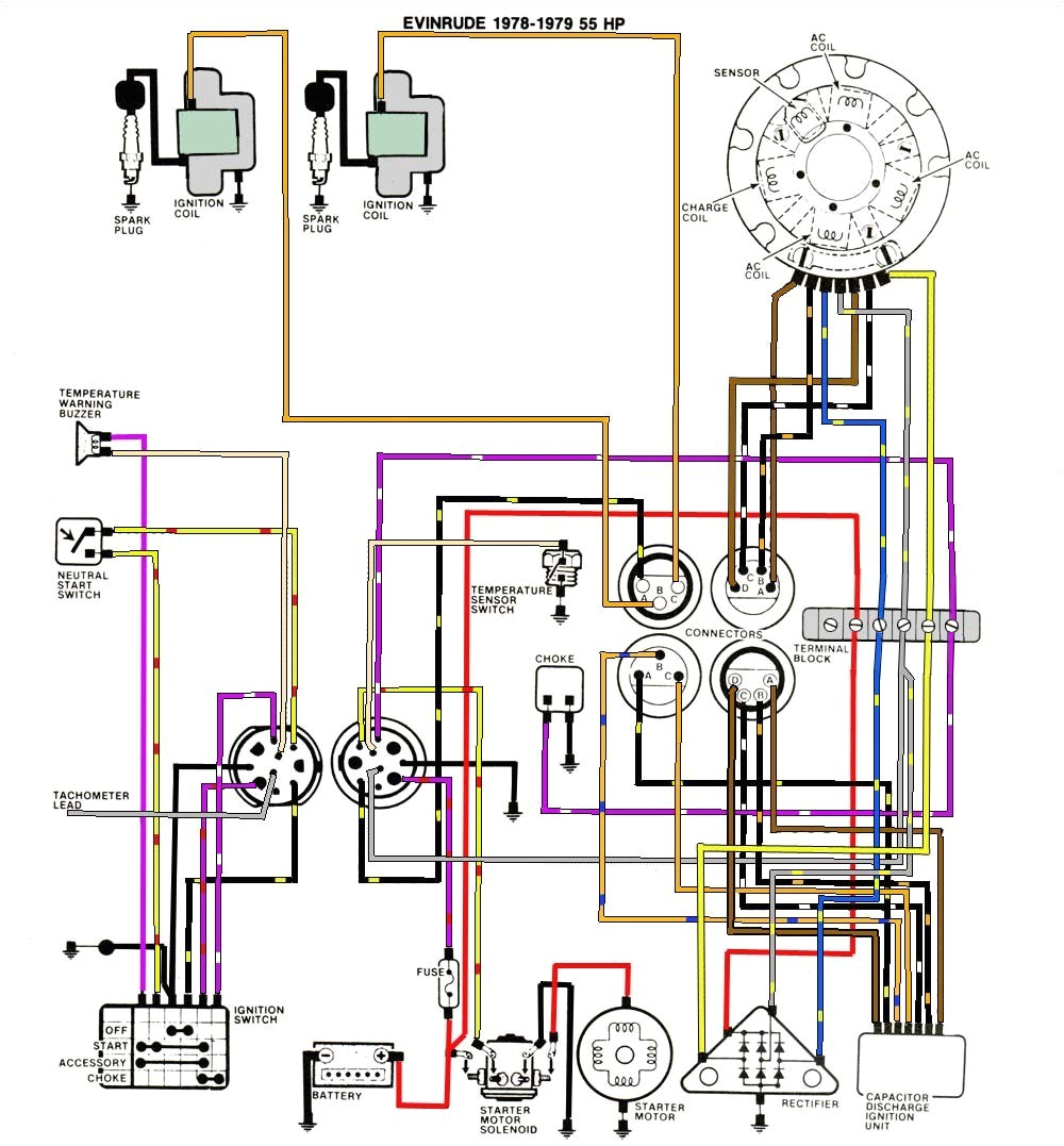 wiring harness for johnson outboards wiring diagrams activejohnson outboard wiring harness wiring diagram datasource johnson outboard