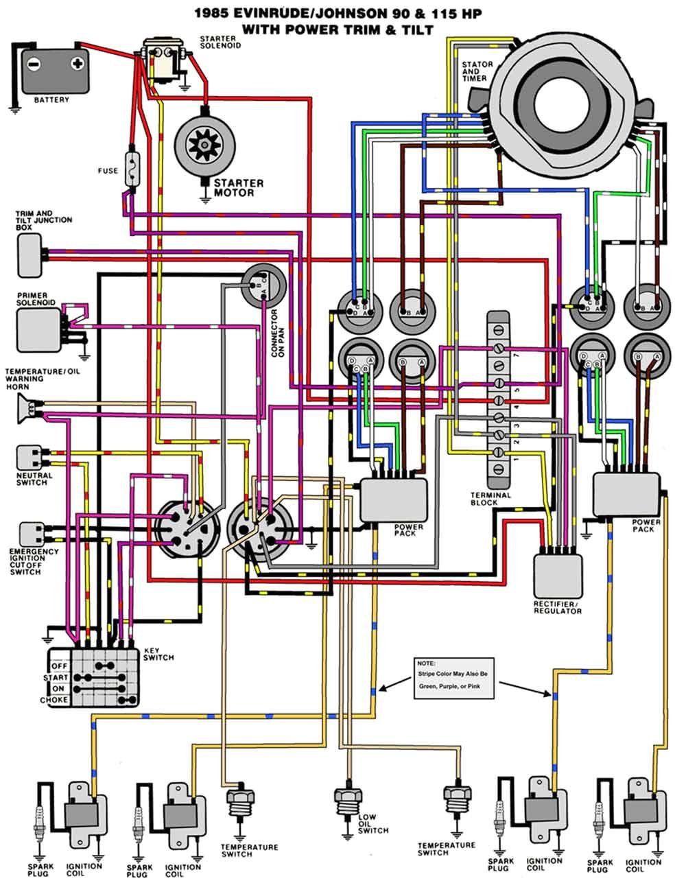 100 johnson wiring harness diagram