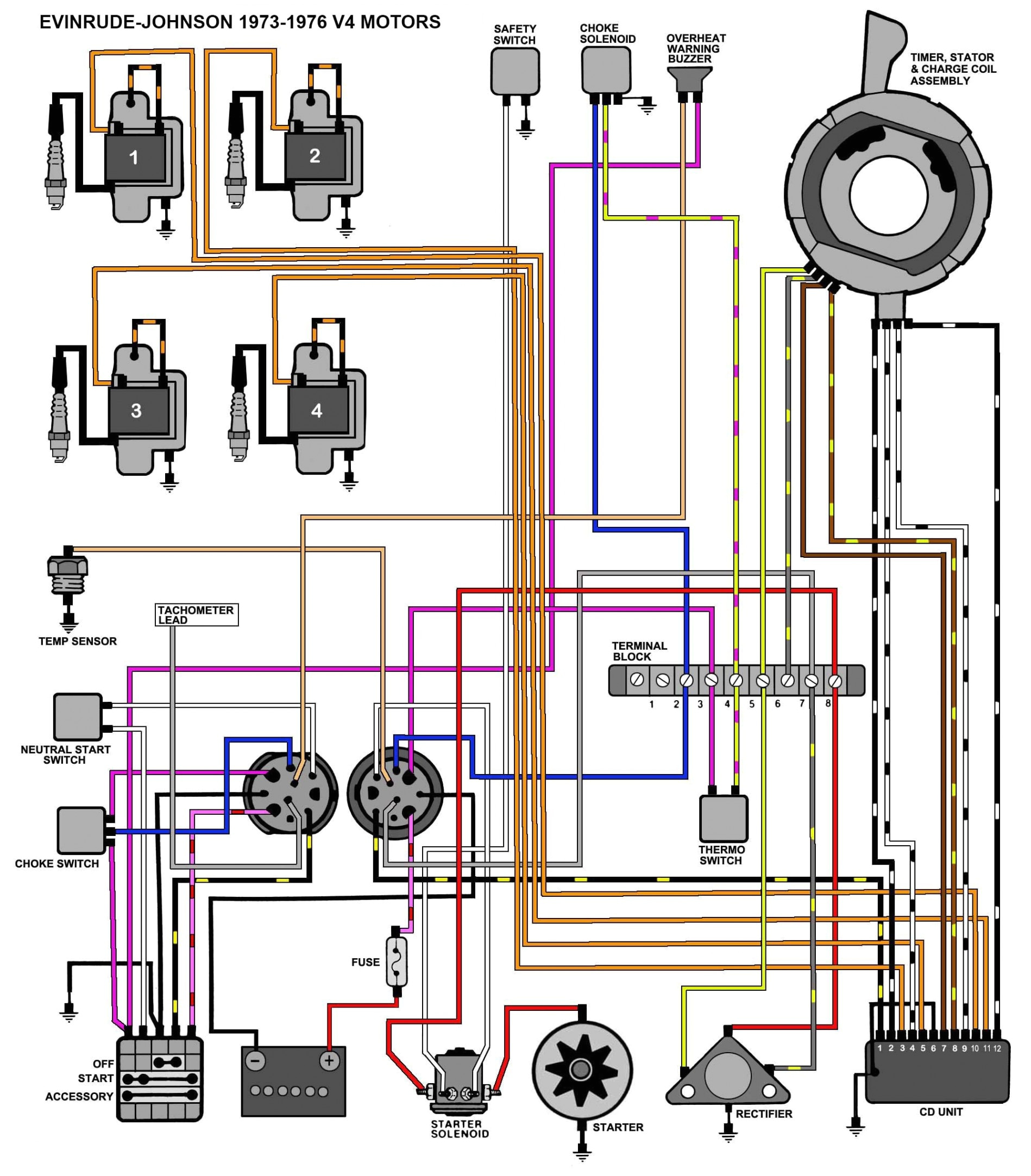 nissan outboard tachometer wiring wiring diagram papernissan outboard wiring diagram wiring diagram used nissan outboard tachometer
