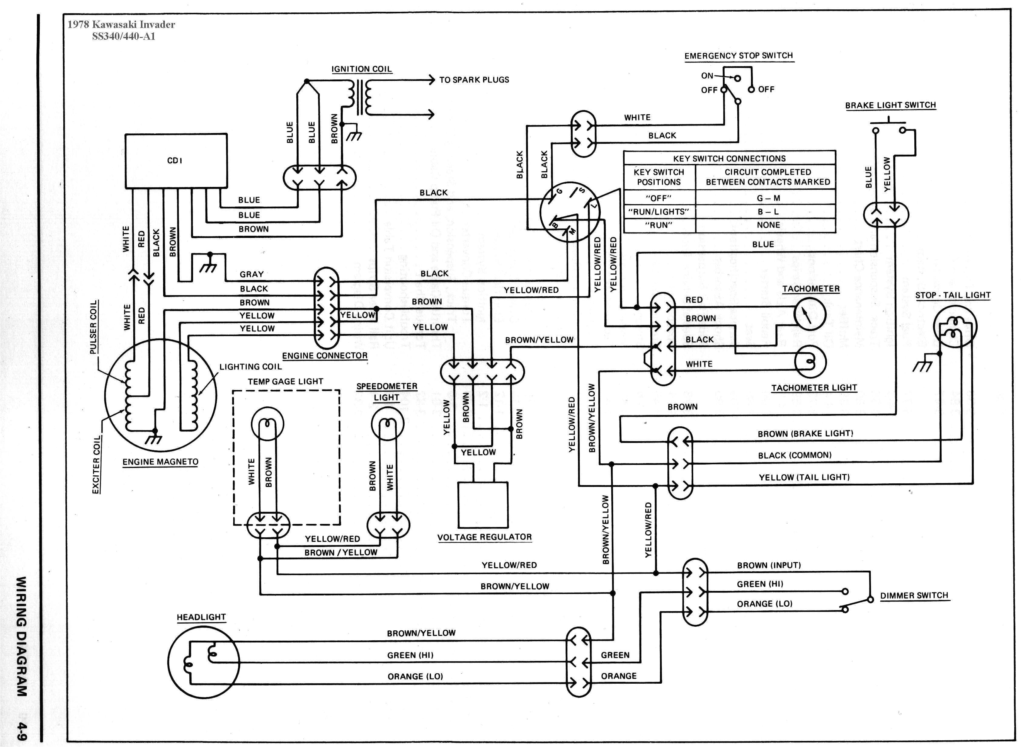i need a wiring diagram for kawasaki 220 bayou mod