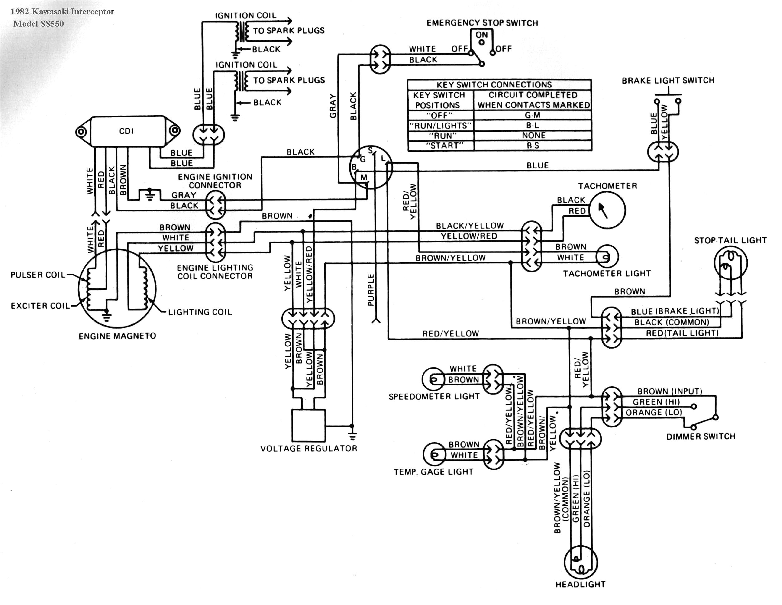 wiring diagram kawasaki jet ski wiring diagram article review