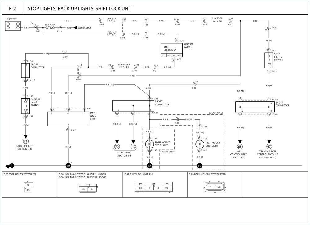 kawasaki 900 zxi wiring diagram luxury 1991 ford f150 wiring diagram inspirational 1991 e4od od button