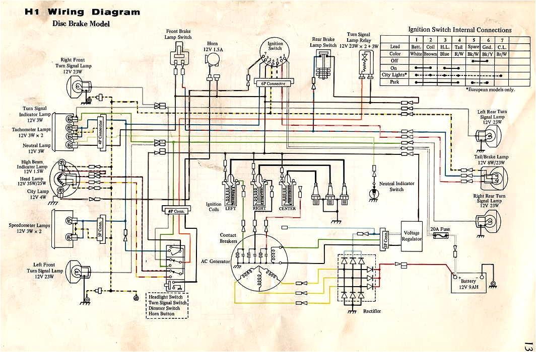 kawasaki 900 zxi wiring diagram elegant kawasaki zxi 750 wiring diagram vehicle wiring diagrams