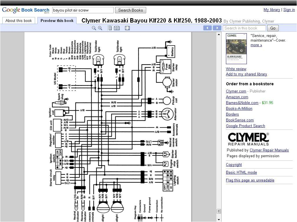 kawasaki bayou 220 wiring harness free download diagram wiring bayou 220 wiring diagram wiring diagram query