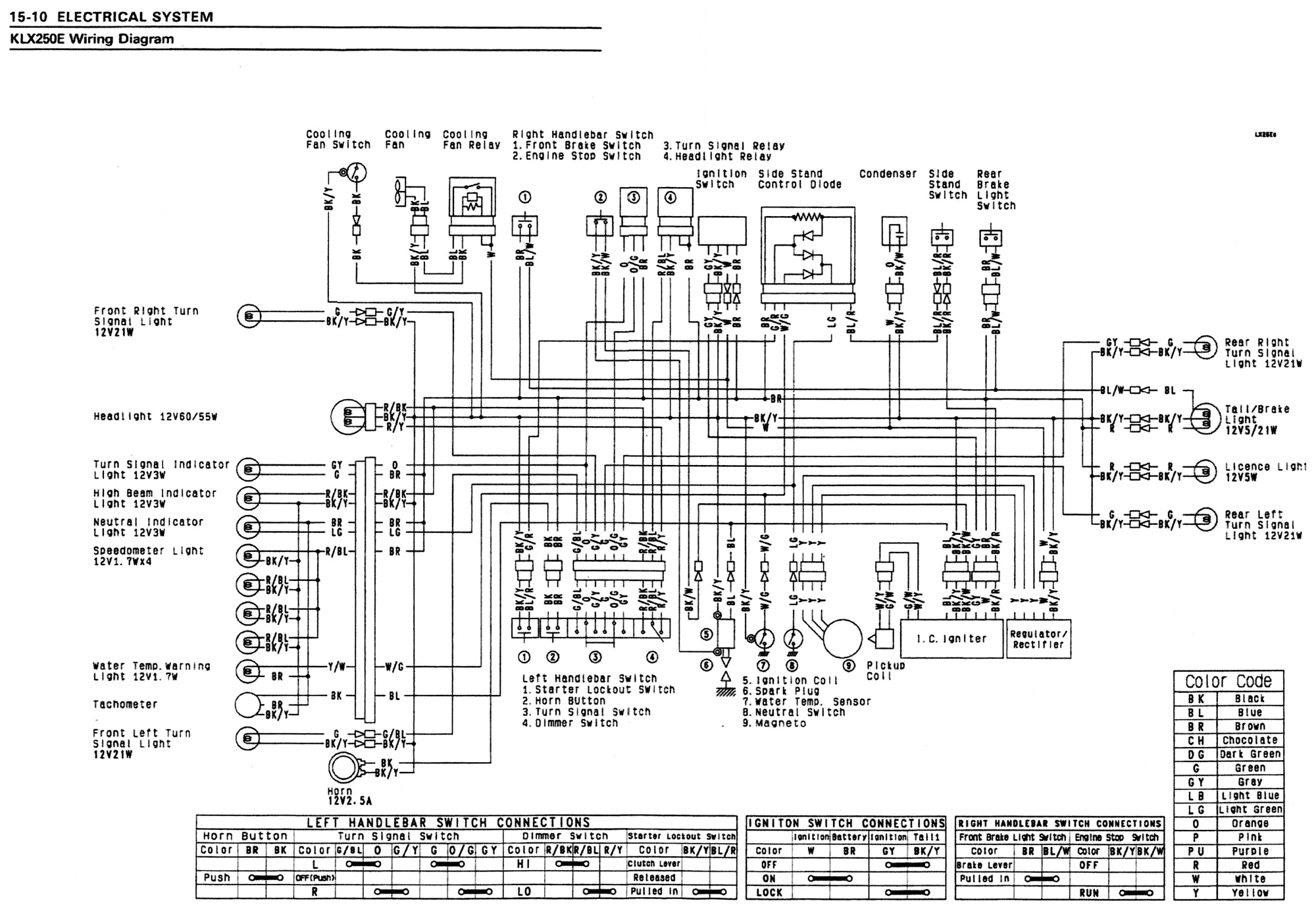 kawasaki 220 atv wiring diagram wiring diagrams lol