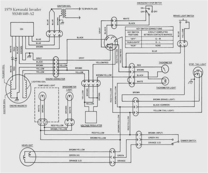 87 klf 300 wiring diagrams basic diagram u2022 rh rputer co kawasaki bayou 220 parts